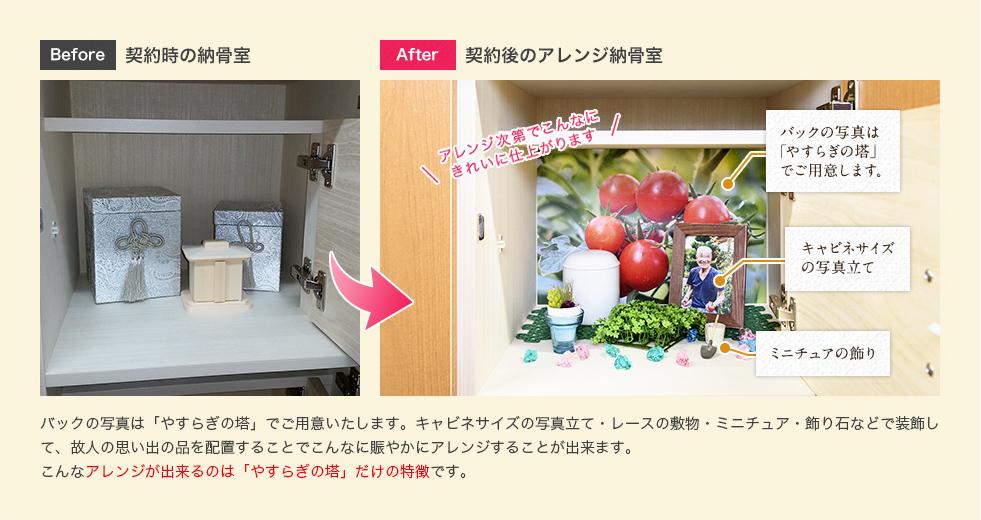アレンジ画像before after